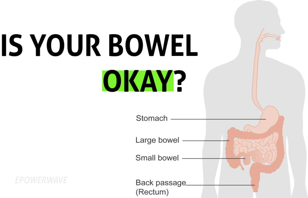 Erectile dysfunction is shared in men with inflammatory bowel ailment.